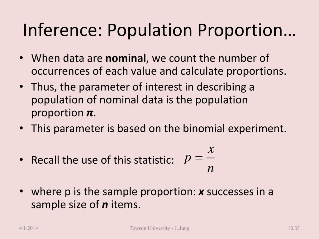 Inference: Population Proportion…