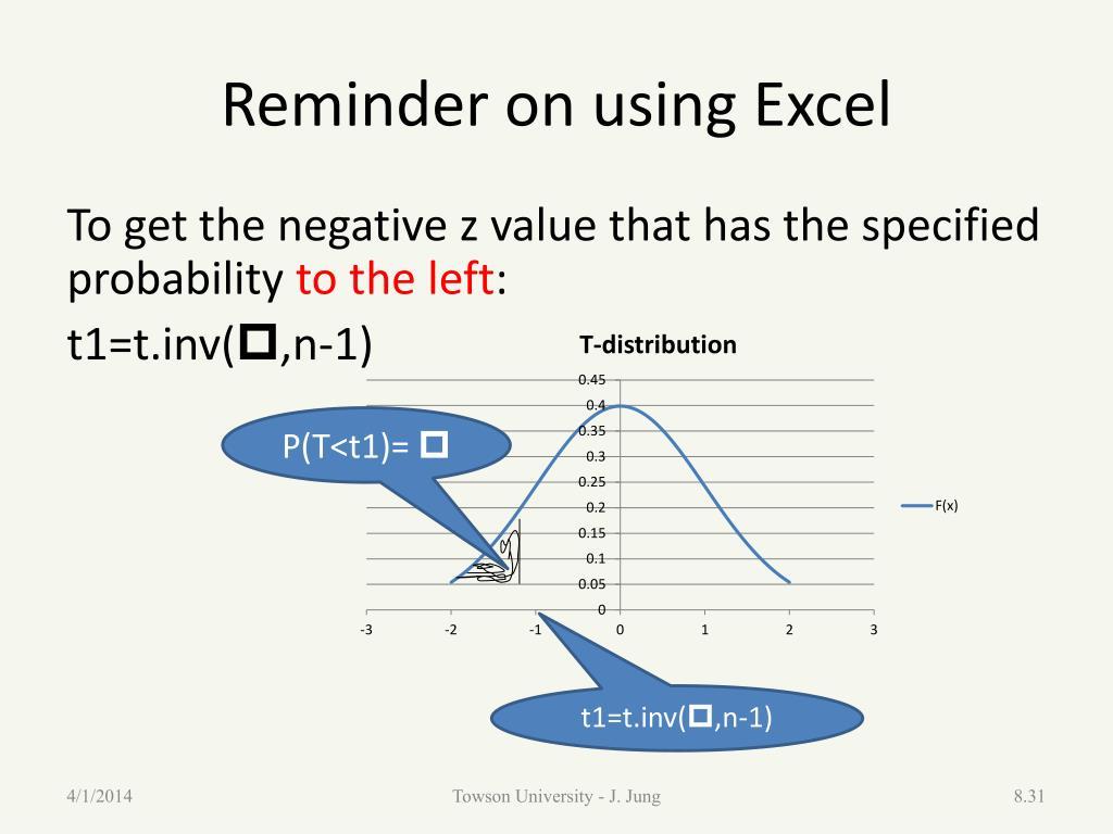 Reminder on using Excel