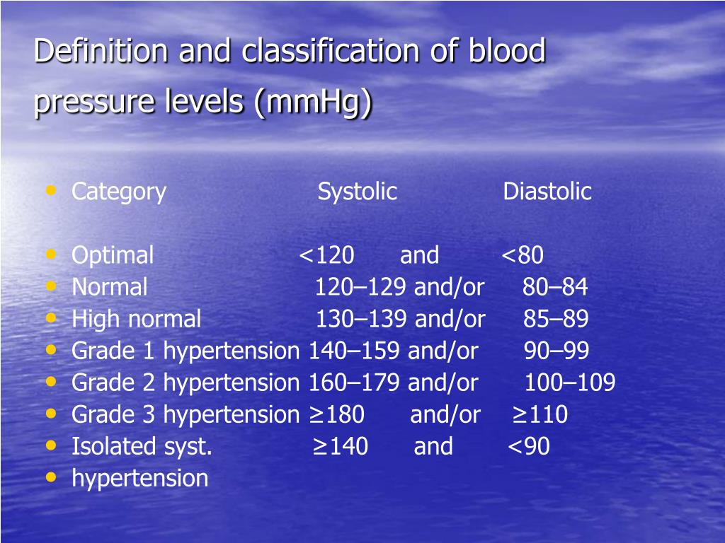 Definition and classification of