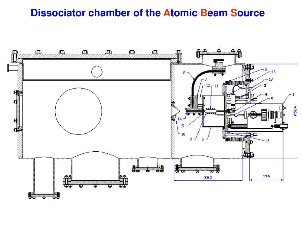 Dissociator chamber of the