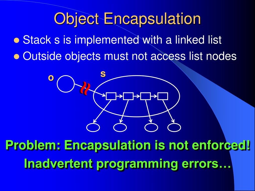 Object Encapsulation