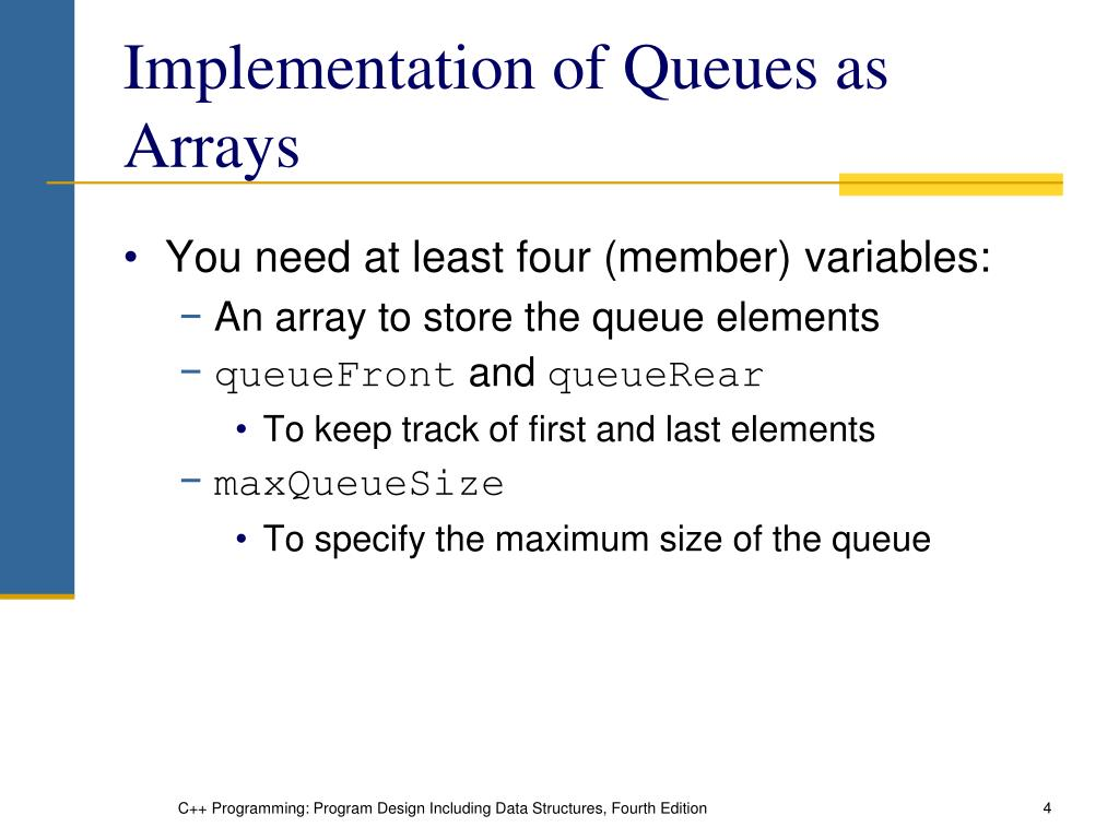 Implementation of Queues as Arrays