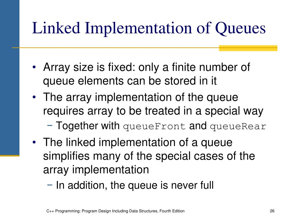 Linked Implementation of Queues