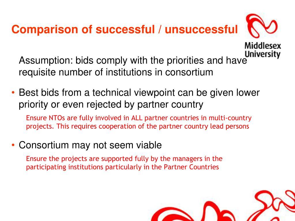 Comparison of successful / unsuccessful