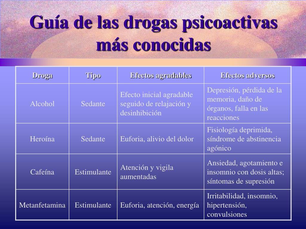 Guía de las drogas psicoactivas más conocidas