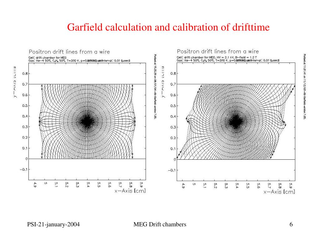 Garfield calculation and calibration of drifttime