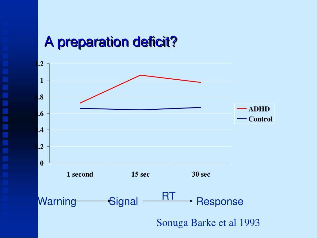 A preparation deficit?