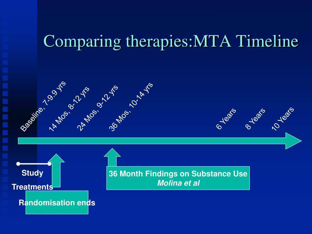 Comparing therapies:MTA Timeline