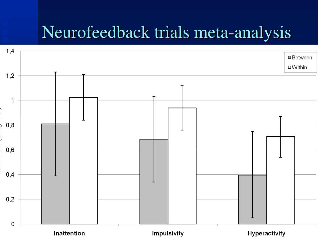 Neurofeedback trials meta-analysis