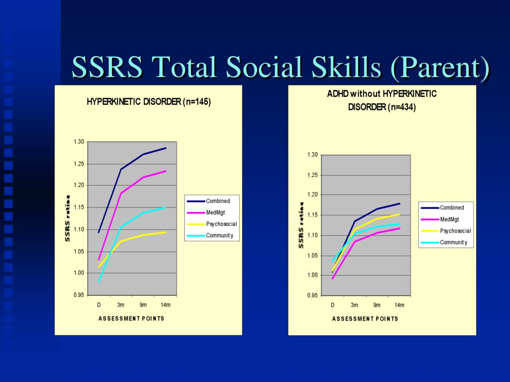 SSRS Total Social Skills (Parent)
