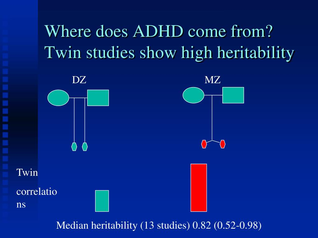 Where does ADHD come from?