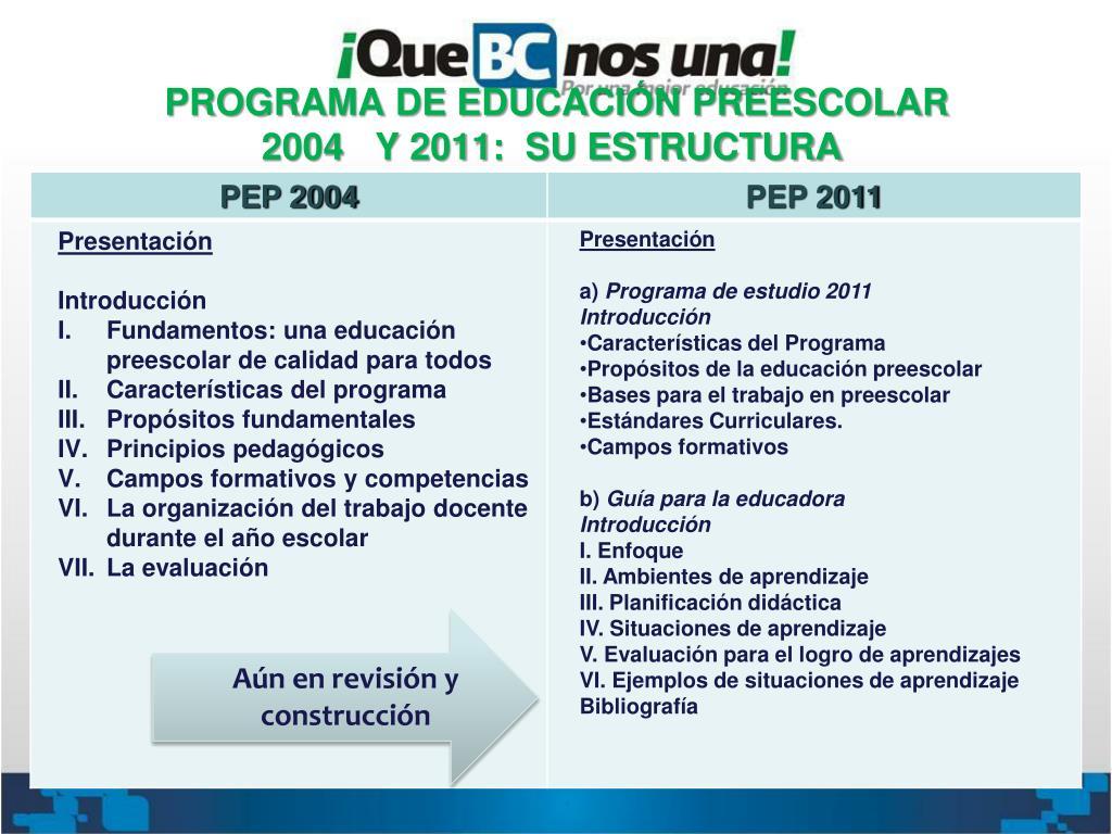 Ppt Plan De Estudios Educación Básica 2011 Cambios
