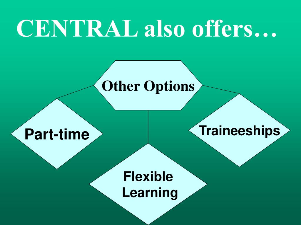 CENTRAL also offers…