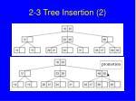 2 3 tree insertion 2