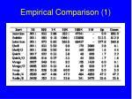 empirical comparison 1