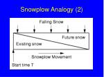 snowplow analogy 2