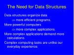 the need for data structures