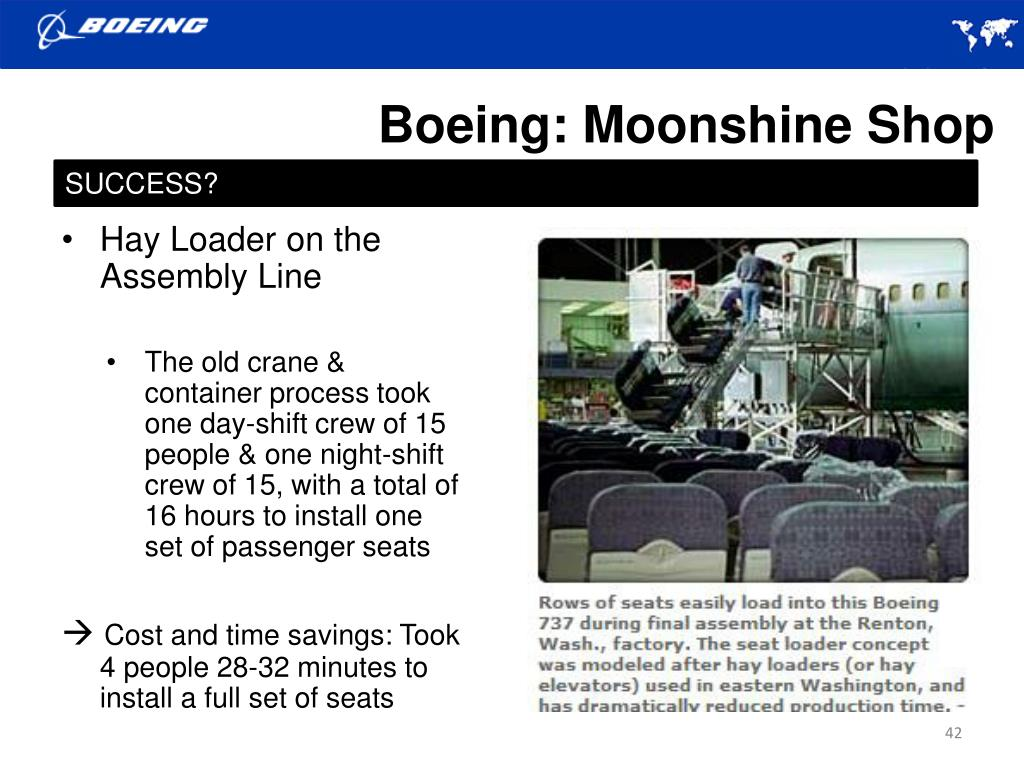 Boeing: Moonshine Shop