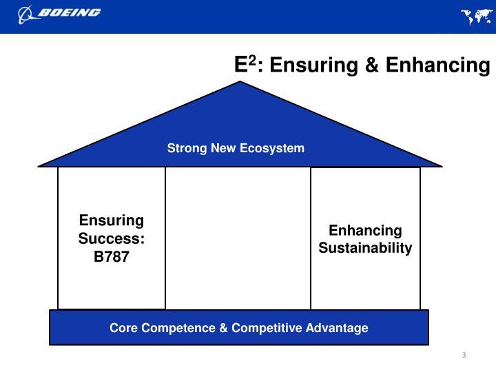 E 2 ensuring enhancing