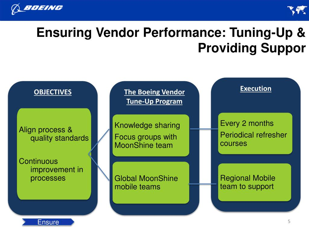 Ensuring Vendor Performance: Tuning-Up & Providing