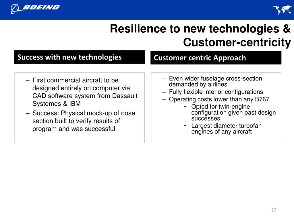 Resilience to new technologies &