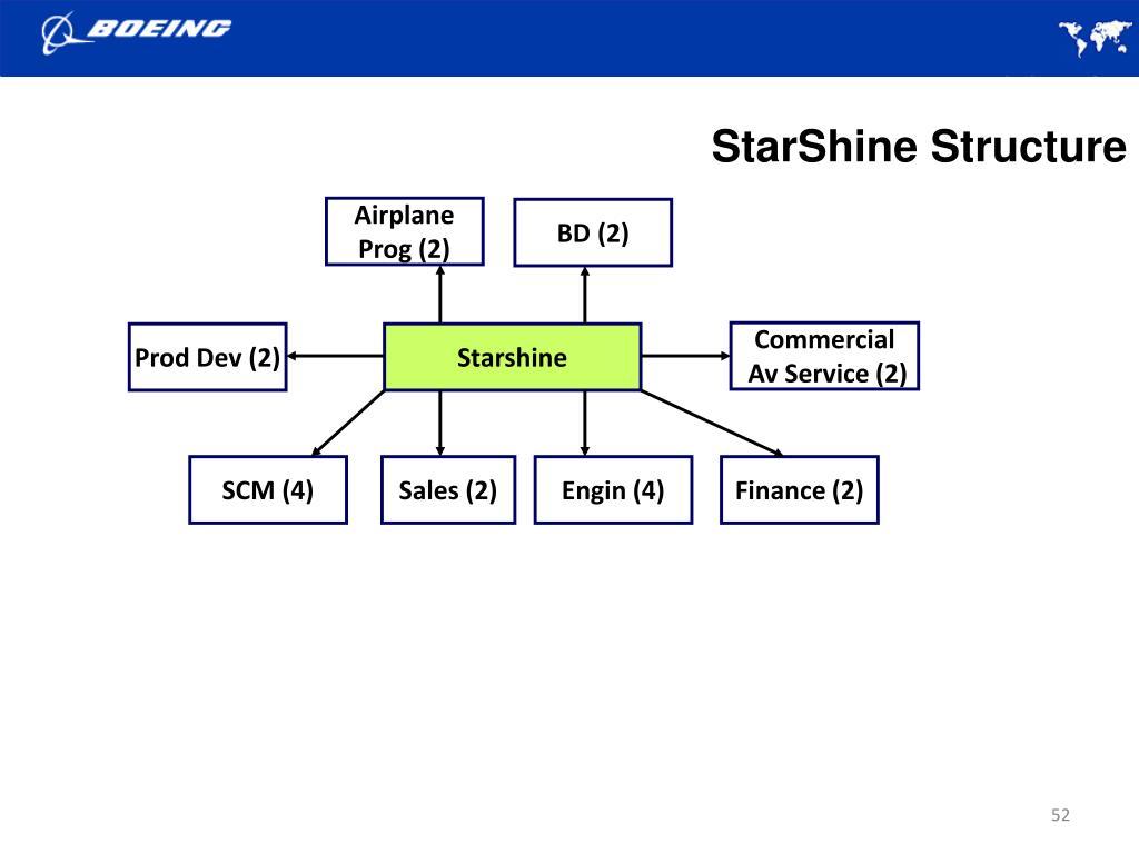 StarShine Structure