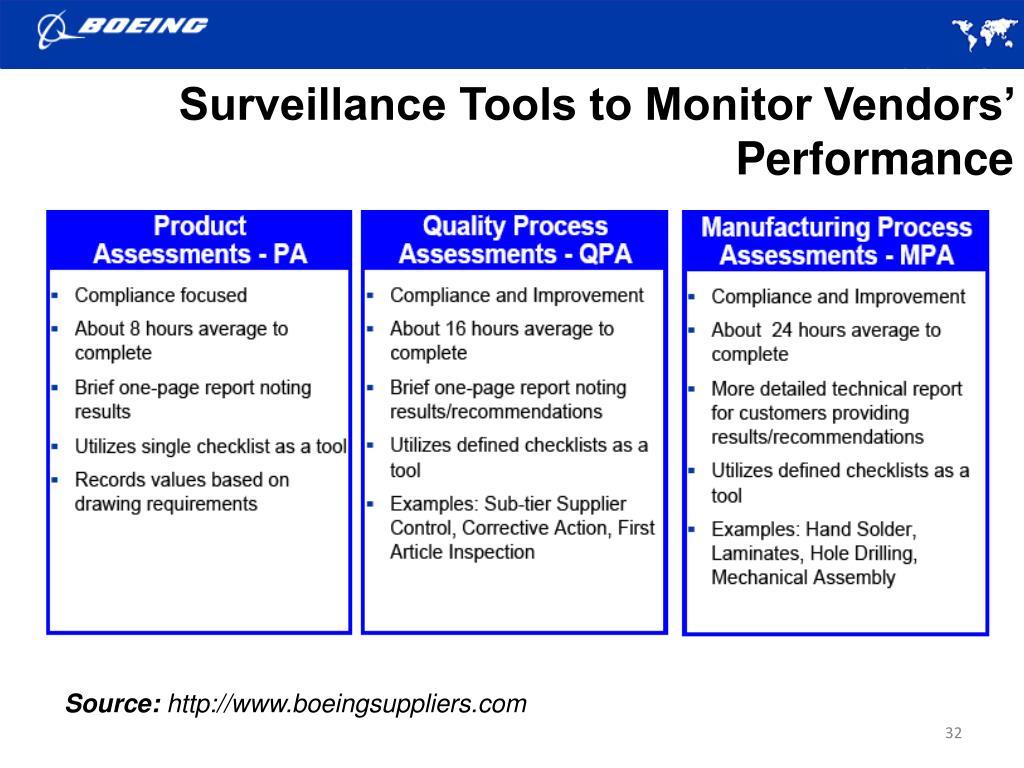 Surveillance Tools to Monitor Vendors' Performance