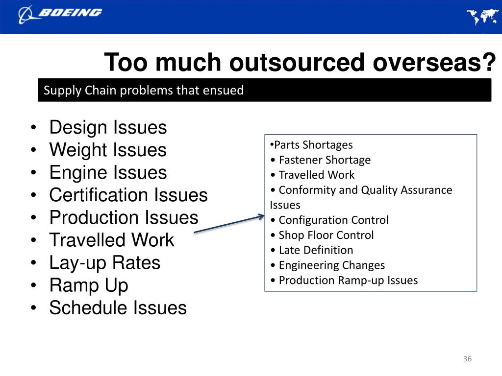 Too much outsourced overseas?