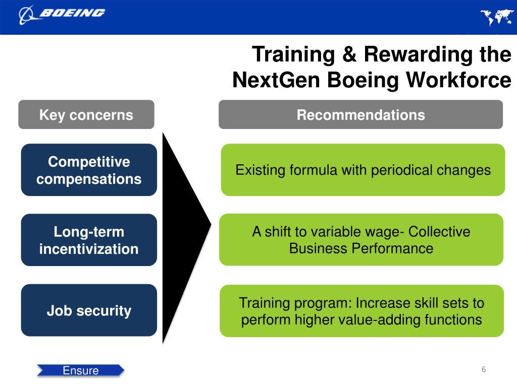 Training & Rewarding the