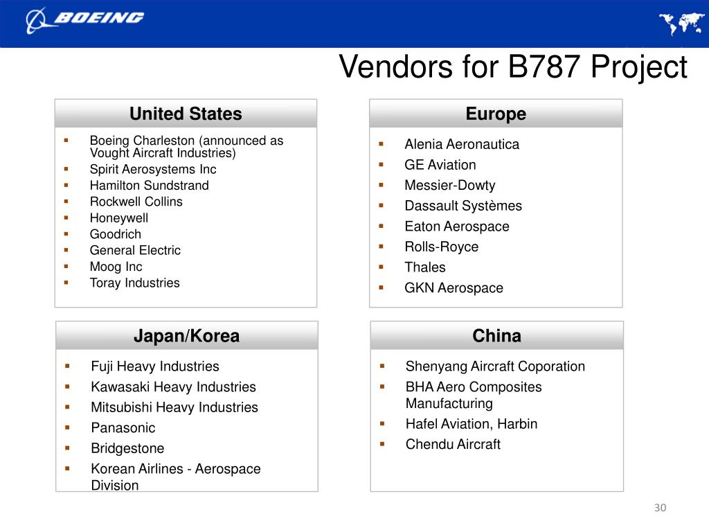 Vendors for B787 Project