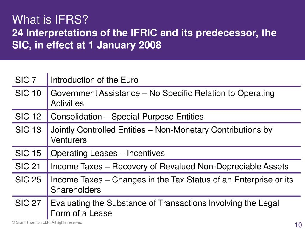 What is IFRS?