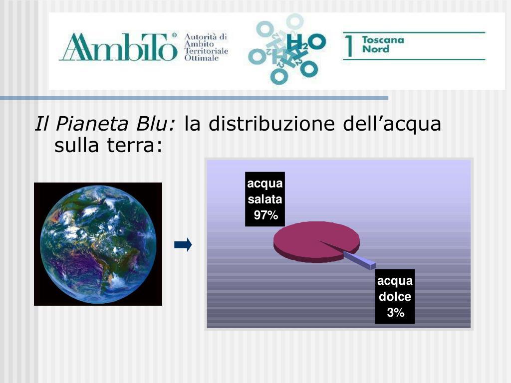 Il Pianeta Blu: