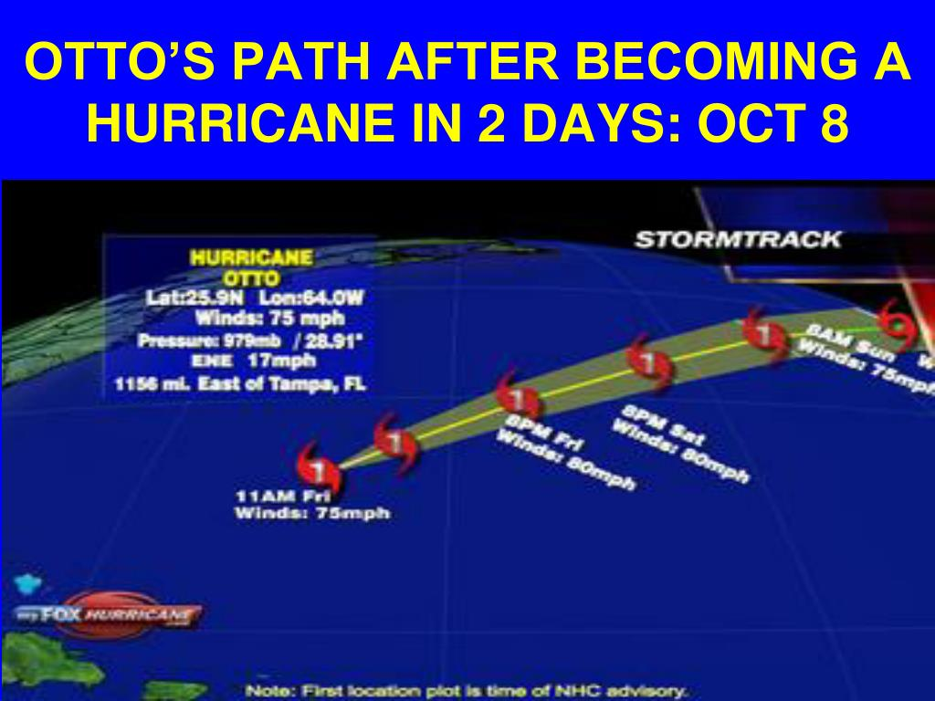OTTO'S PATH AFTER BECOMING A HURRICANE IN 2 DAYS: OCT 8