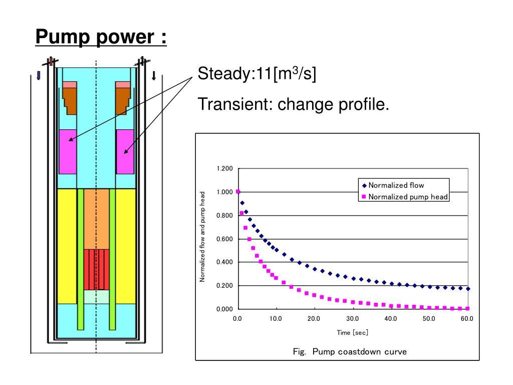 Pump power :