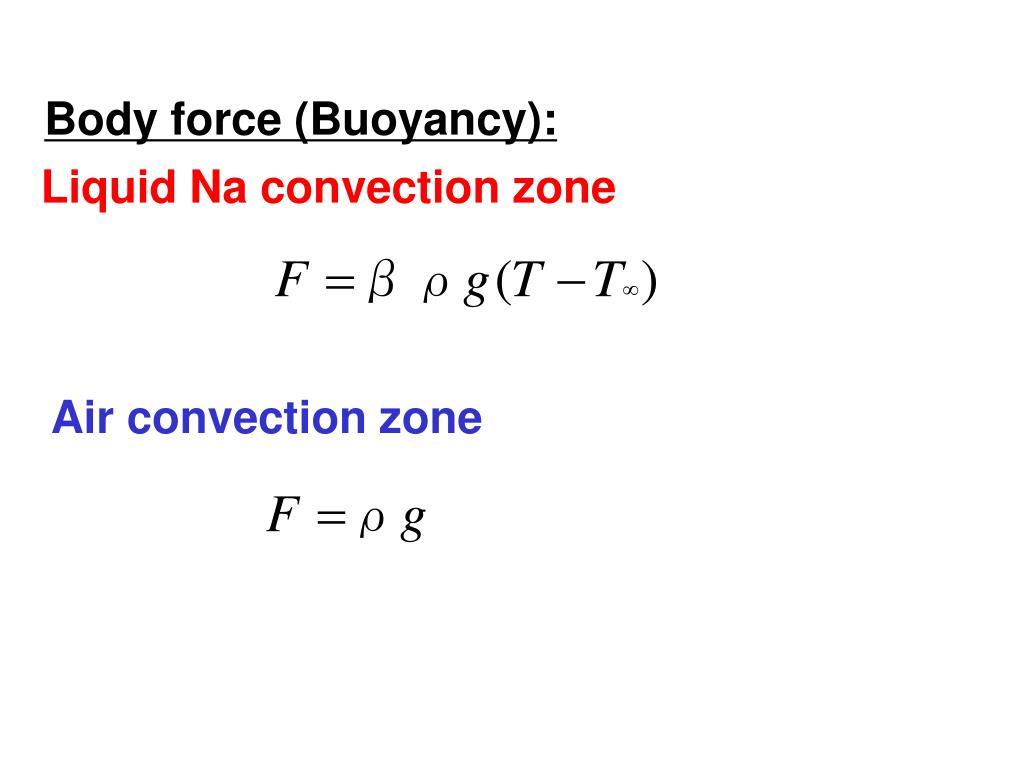 Body force (Buoyancy):
