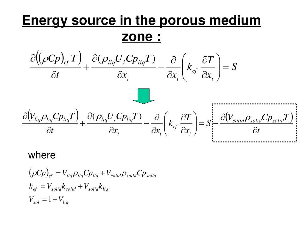 Energy source in the porous medium zone :