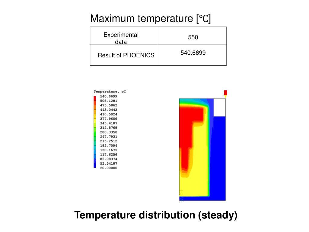 Maximum temperature [℃]