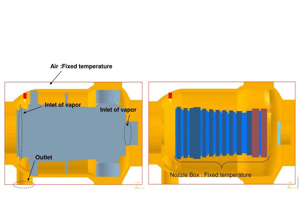Air :Fixed temperature