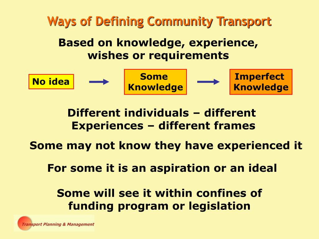 Ways of Defining Community Transport