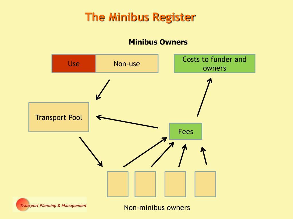 The Minibus Register