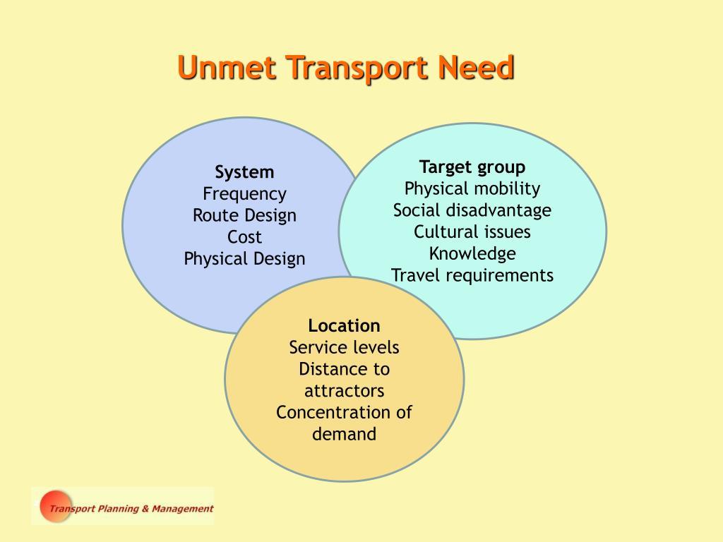 Unmet Transport Need