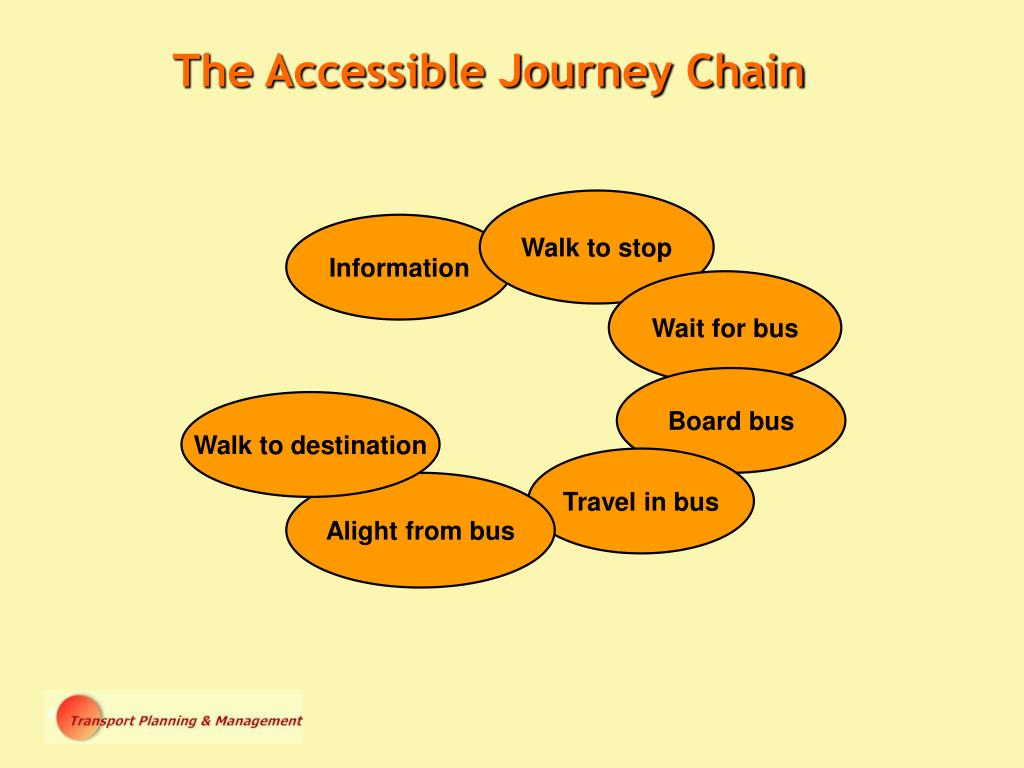 The Accessible Journey Chain