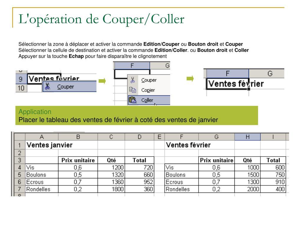 L'opération de Couper/Coller