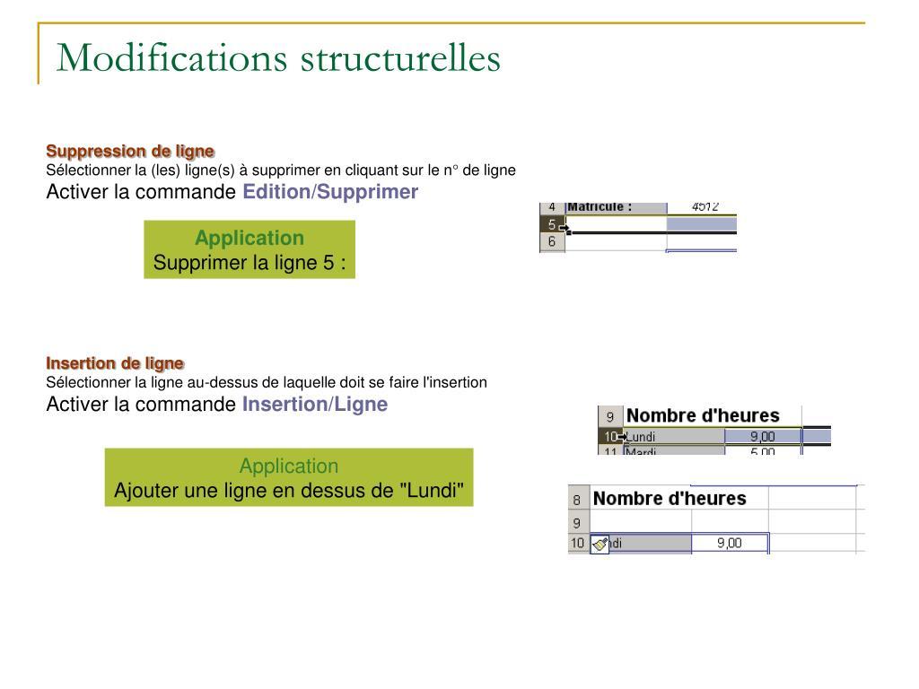 Modifications structurelles