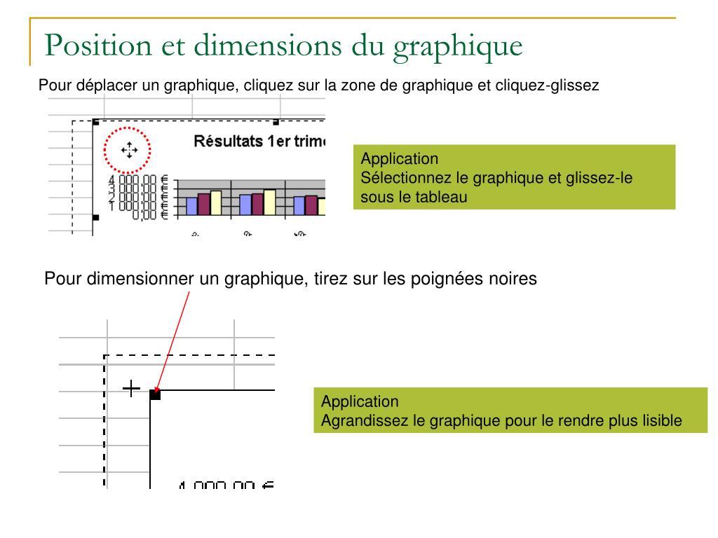 Position et dimensions du graphique