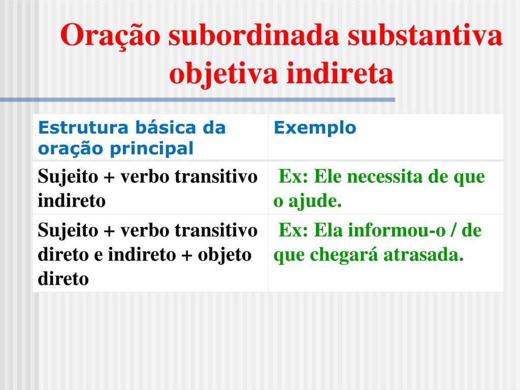 PPT - Período Composto por subordinação PowerPoint Presentation, free  download - ID:556361