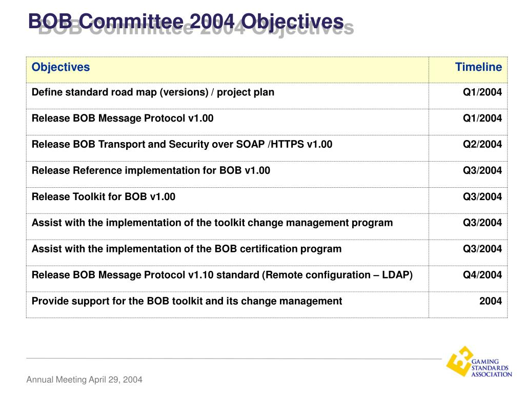 BOB Committee 2004 Objectives