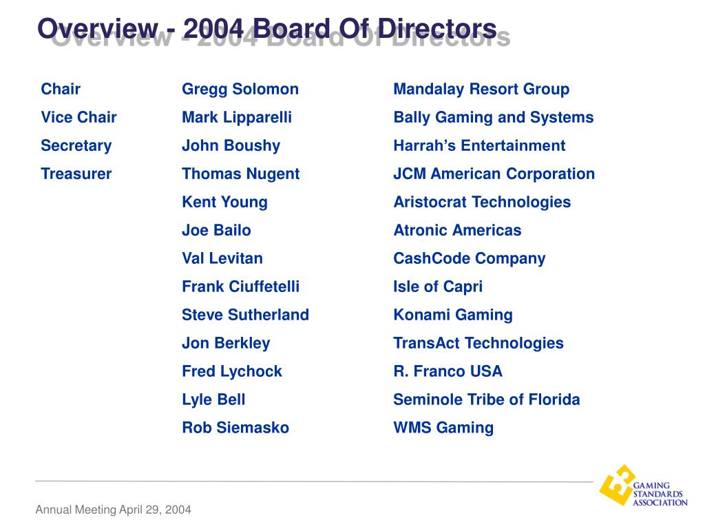 Overview - 2004 Board Of Directors