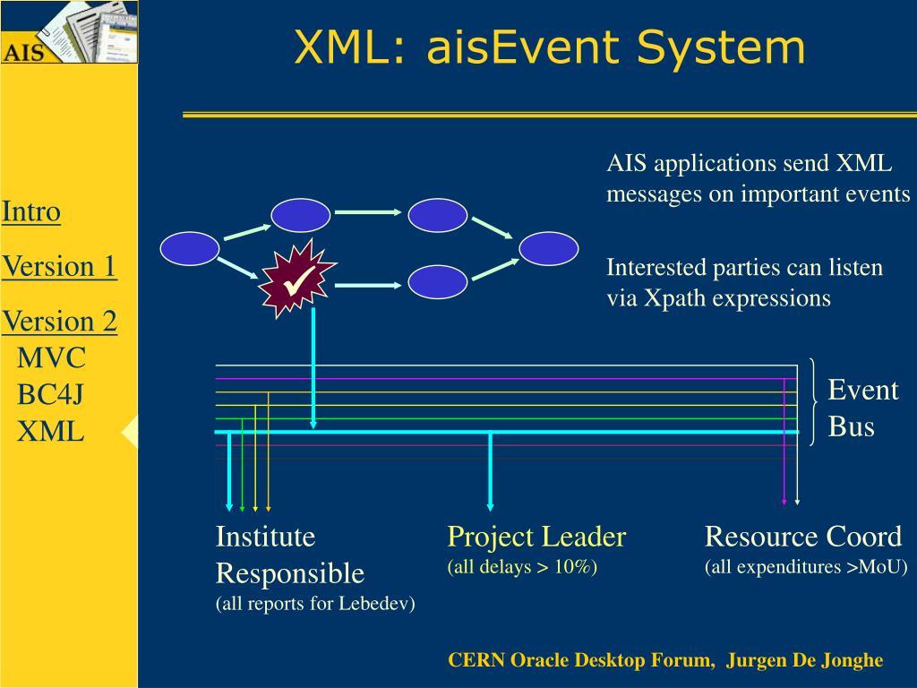 XML: aisEvent System