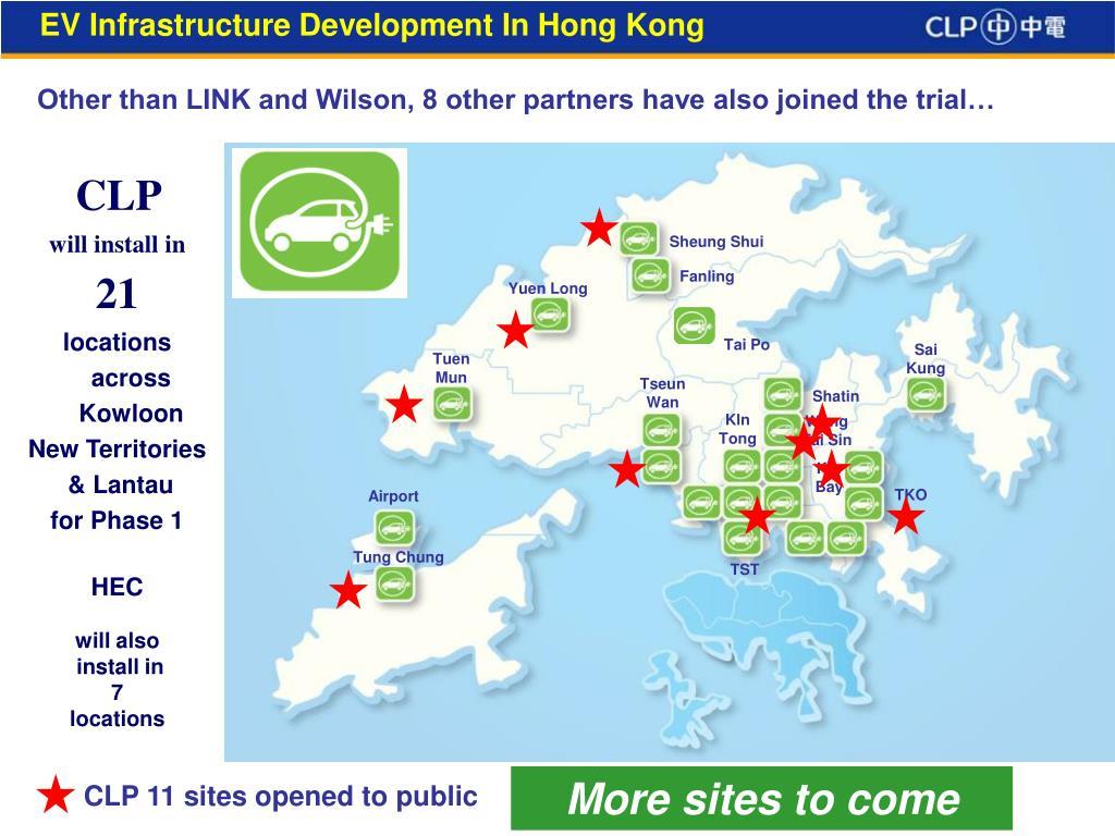 EV Infrastructure Development In Hong Kong